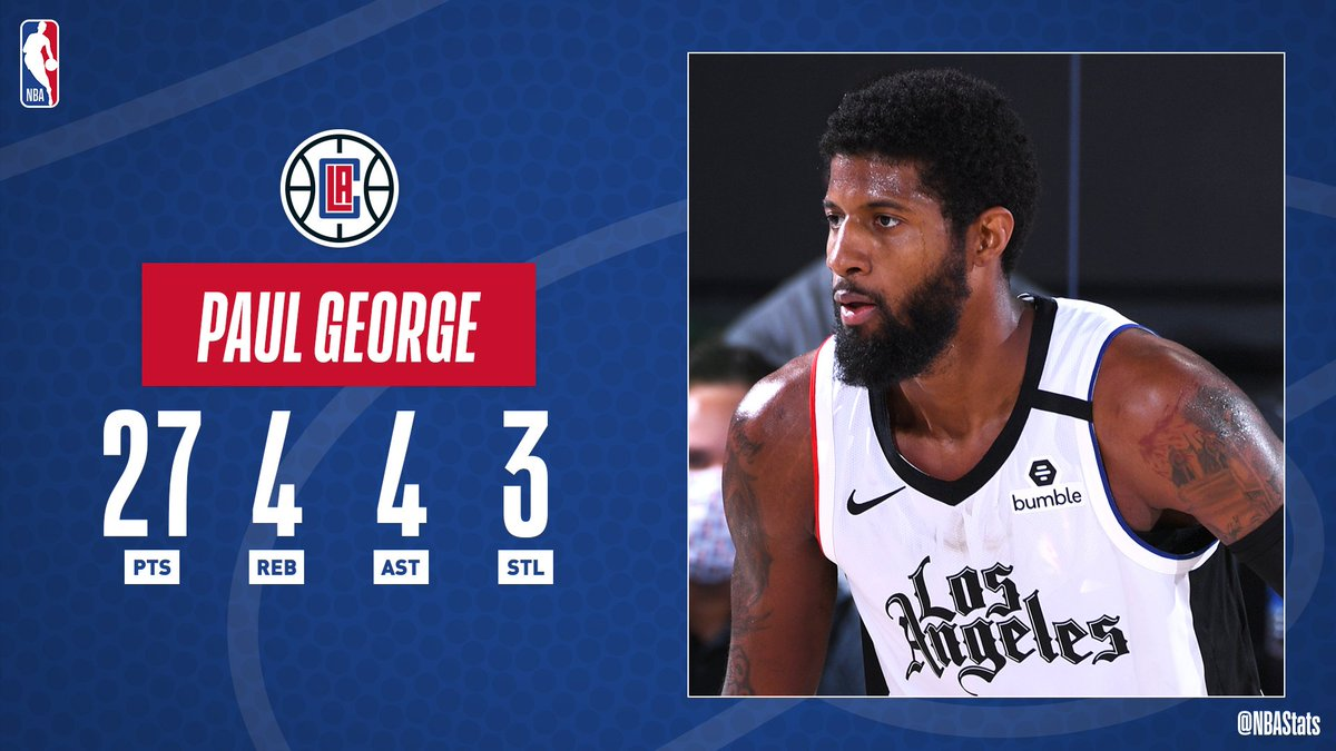 Paul George puts up a game-high 27 PTS as the @LAClippers clinch #2 in the West with the victory vs. DEN! #SAPStatLineOfTheNight https://t.co/8WTl3wdVxb