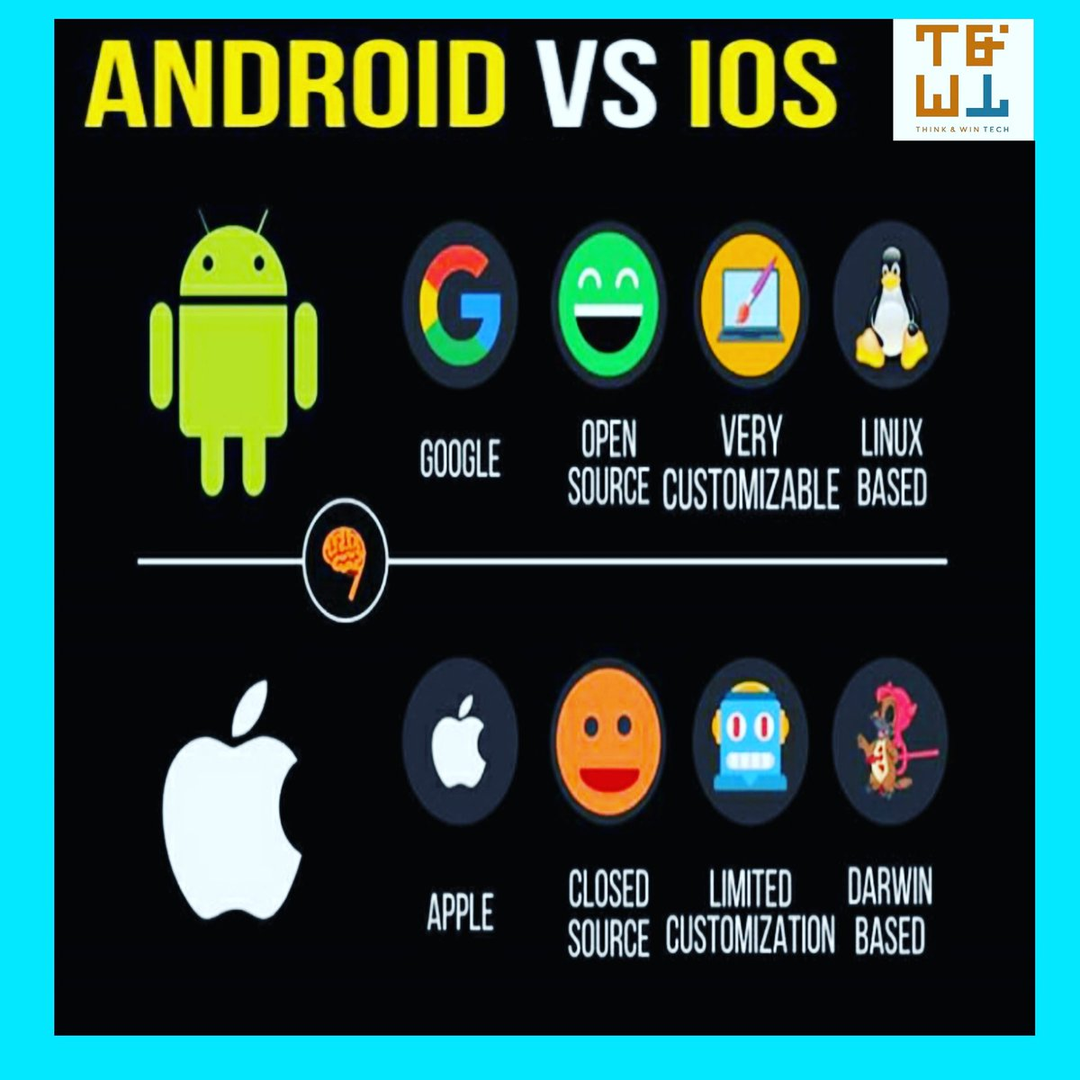 #thinkwintech #android #iphone #ios #samsung #smartphone #apple #tech #technology #pro #mobile #oneplus #s #xiaomi #plus #google #nokia #phone #app #instagood #gaming #huawei #oppo #instagram #game #vivo #like #bhfyp #galaxys #games https://t.co/E59uyamvLl