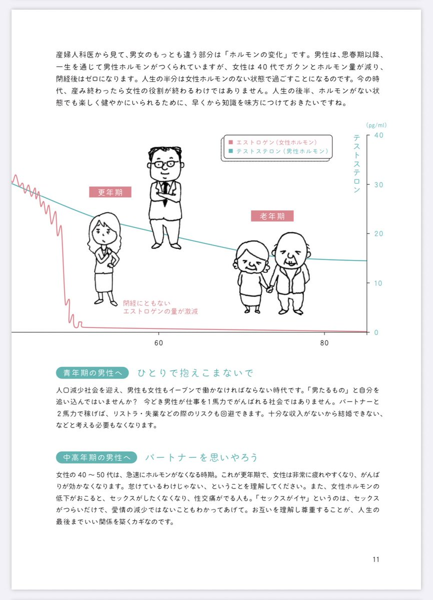ふろ仙人🛀🏻@肝胆膵内科さんの投稿画像
