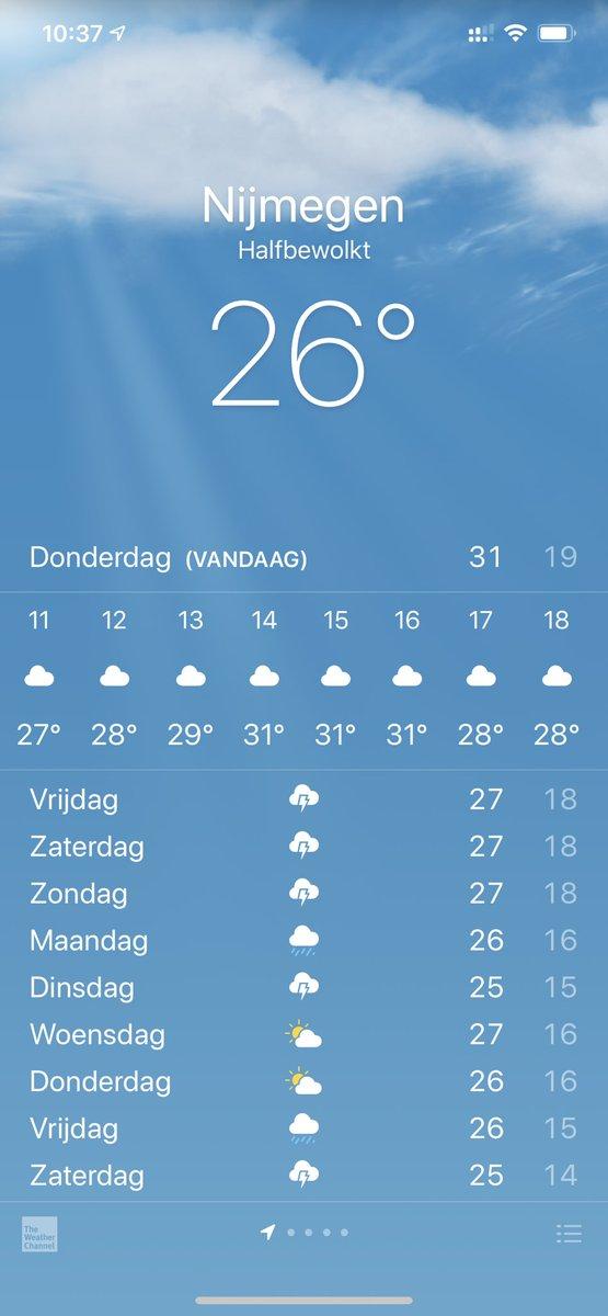 Vandaag maximaal 31 graden hier in Noviomagus. Het gaat de goede kant op 😊