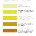 トイレに行ったときの尿の色で熱中症危険度がわかるらしい!