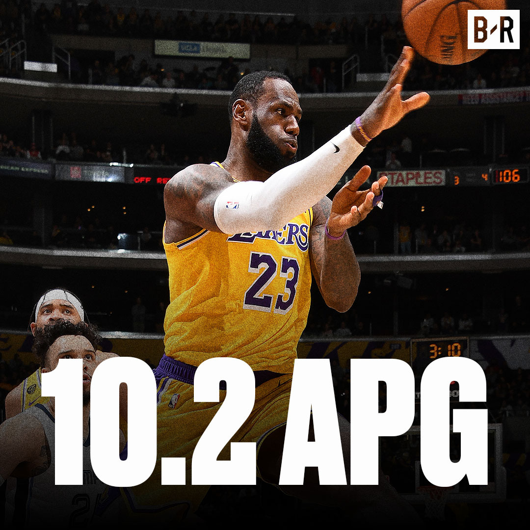 Year 17 and league assist leader for the first time 👑 @KingJames https://t.co/tC9nq4WoUE