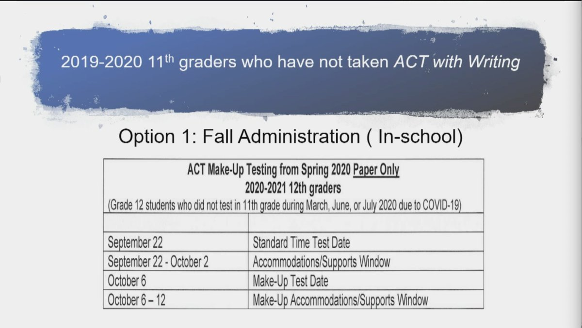Options for 2019-20 11th graders who didn't take the ACT with Writing. #ALBOE