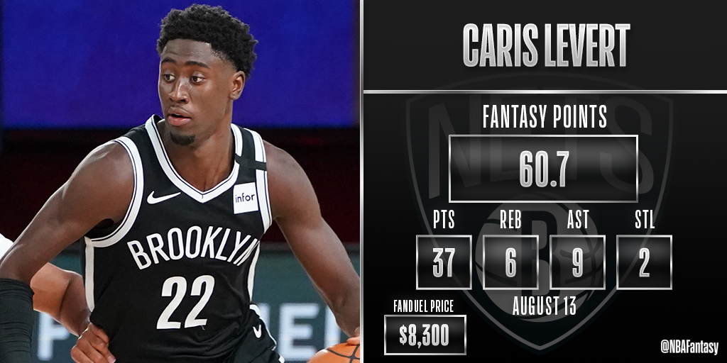 What a night for Caris LeVert 🥶 https://t.co/nLacKdQ3jL