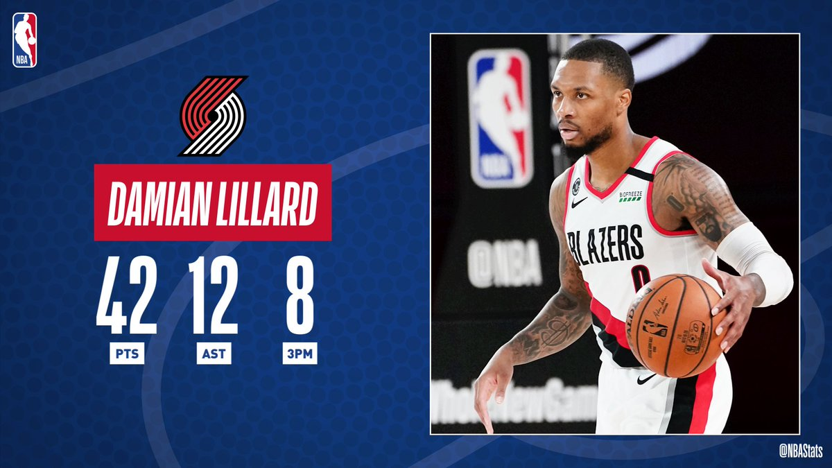 Damian Lillard puts up 40+ points and 7+ assists for the 3rd consecutive game as the @trailblazers secure the top Western Conference Play-In spot! #WholeNewGame https://t.co/QLdhwvbNPE