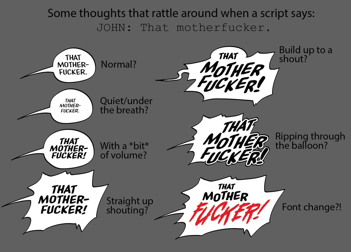 A lot of the day lettering is just staring at MOTHERFUCKER until it connects right with the script, the characters personality, the art, and the situation. Balance all of those, add some of yourself, and you get the correct motherfucker balloon.