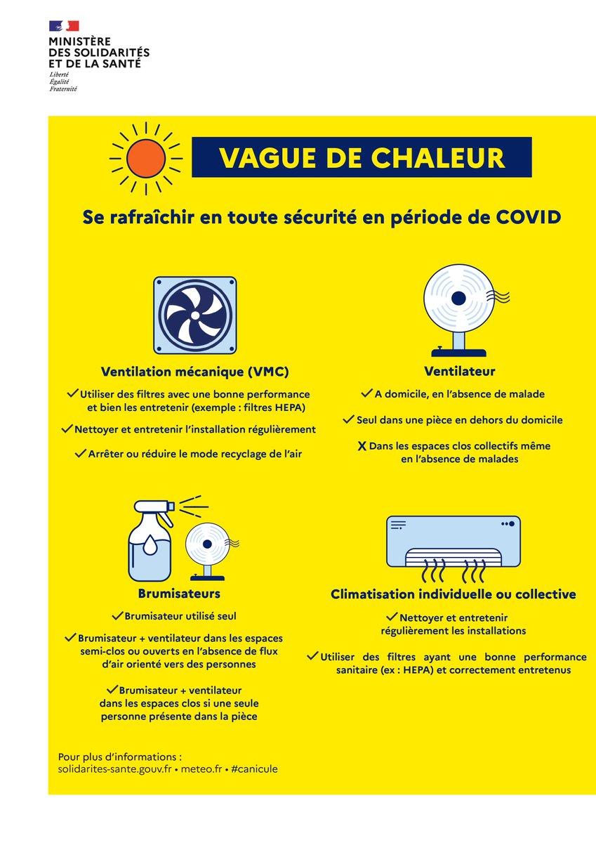 [Post-#Canicule] Après les fortes chaleurs, les logements peuvent mettre du temps à se refroidir. Comment se rafraîchir en toute sécurité en période de #COVID19 ? ⤵ Retrouvez toutes nos recommandations https://t.co/KrBuPlfRQp