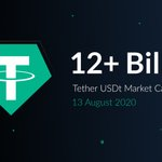 Image for the Tweet beginning: Tether has just surpassed a