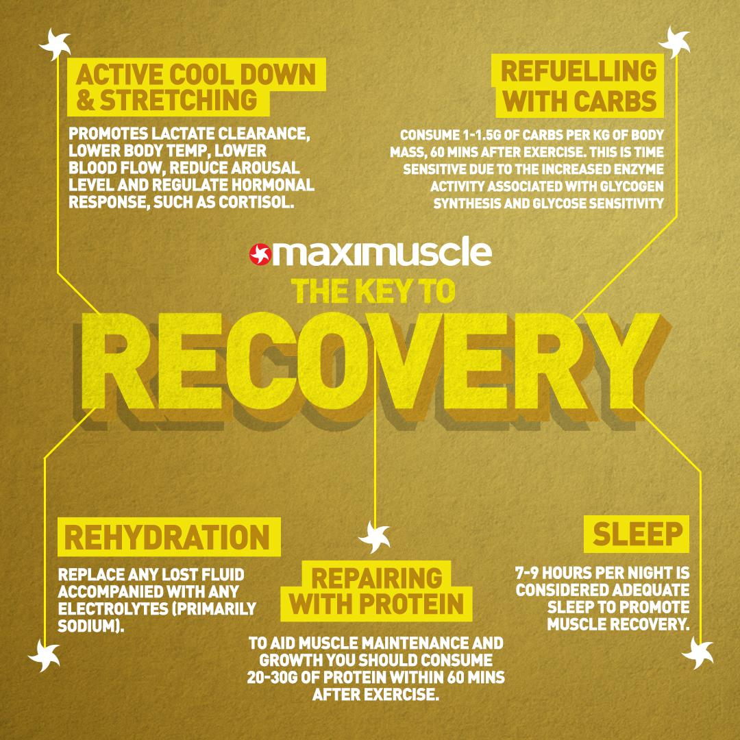 Recovery is key 🔑  Check out our tips to help aid your recovery post session 💪🏼 🧊  #Recovery #GymTips #Gym #Training #Fitness https://t.co/ONAn94Mirw