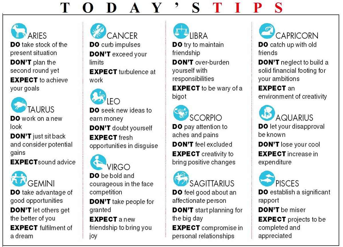 #Astro #KnowYourDay #Zodiac Please click on the image below to view the whole horoscope