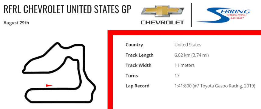 Circuit info for the Chevrolet #UnitedStatesGP, taking place in the legendary #SebringRaceway, heres some circuit info for you ahead of next week's race! https://t.co/DiYxhMytFm