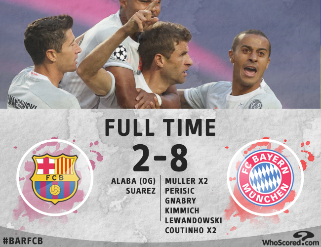 "WhoScored.com on Twitter: ""⏱️ Barcelona 2-8 Bayern Munich FT… """