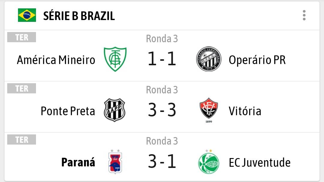 Uzivatel Francisco Borges ᶜʳᶠ Na Twitteru Resultados Dos Jogos De Hoje A Noite Pela 3ª Rodada Do Brasileirao Serie B Serieb