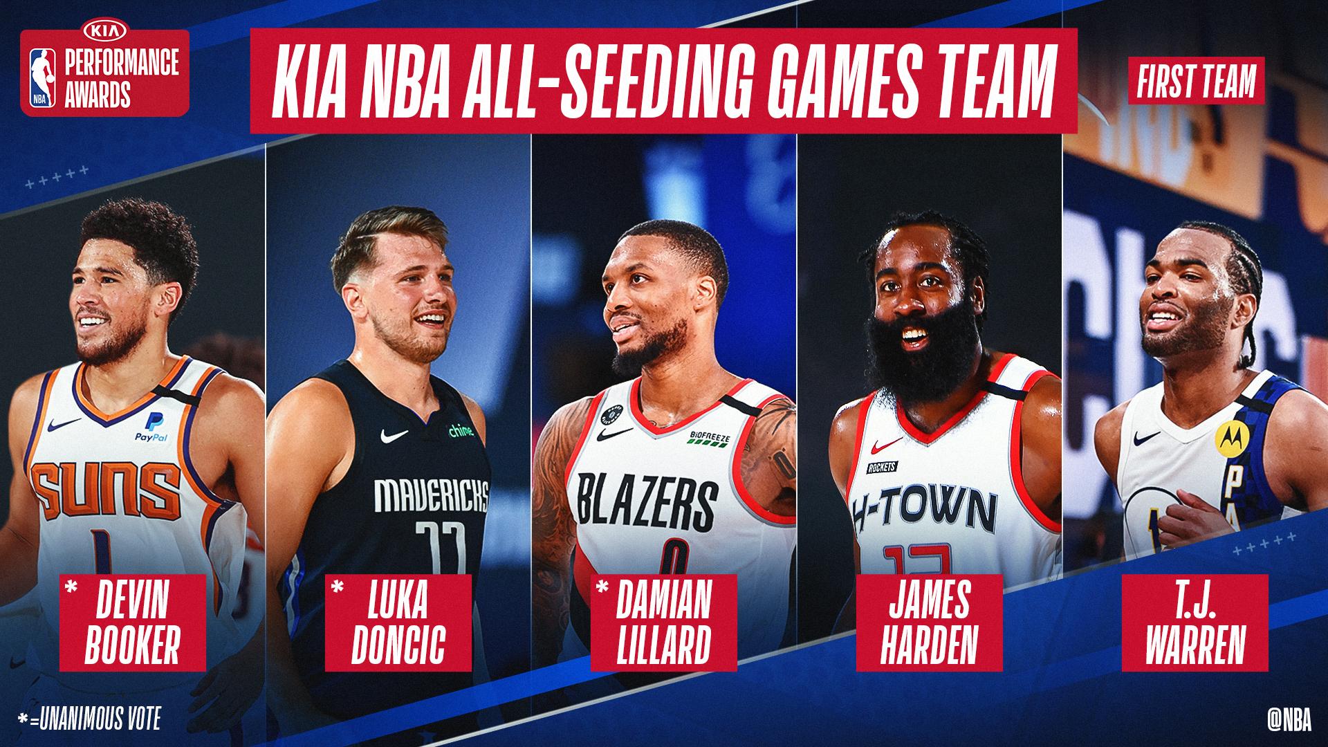 Premios NBA en la burbuja