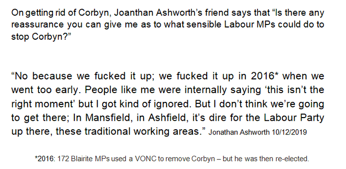 "@kellsley Keir Starmer and 74% of the PLP took part in the anti-Corbyn coup 2016. Tony Blair says he wouldn't want a left-wing Labour party to win an election Mandelson: ""I am working every day to bring down Jeremy Corbyn"" Feb 2017 Jonathan Ashworth: Dec 2019 order-order.com/2019/12/10/ash…"