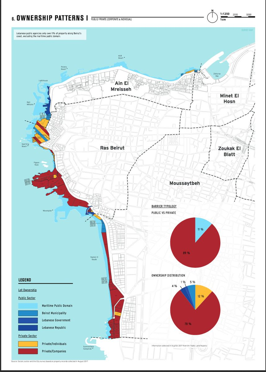 If you think it is paranoid to assume the political class will store its money in land/real estate in the aftermath of a major crisis, just remember what happened to #Beirut's coast post-civil war. By the 2000s, one man owned half of all private coastal land in the city! https://t.co/8CGjrBhnzQ