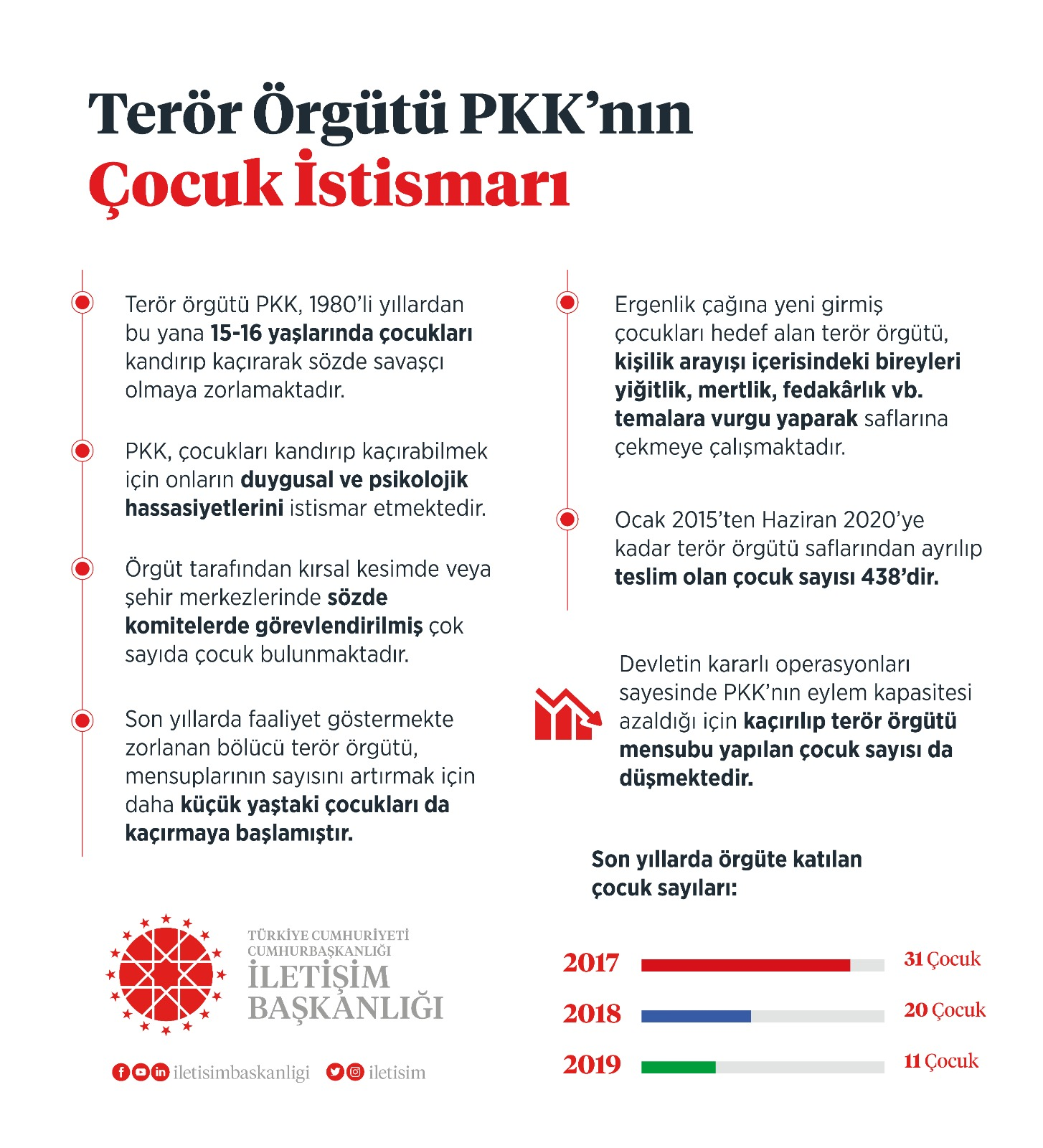Terör örgütü PKK'nın çocuk istismarı