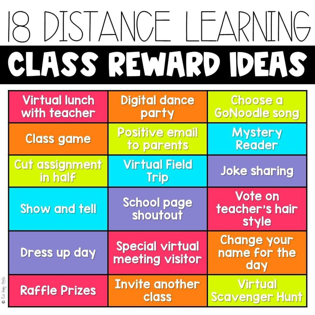 Great ideas to encourage participation during virtual learning!