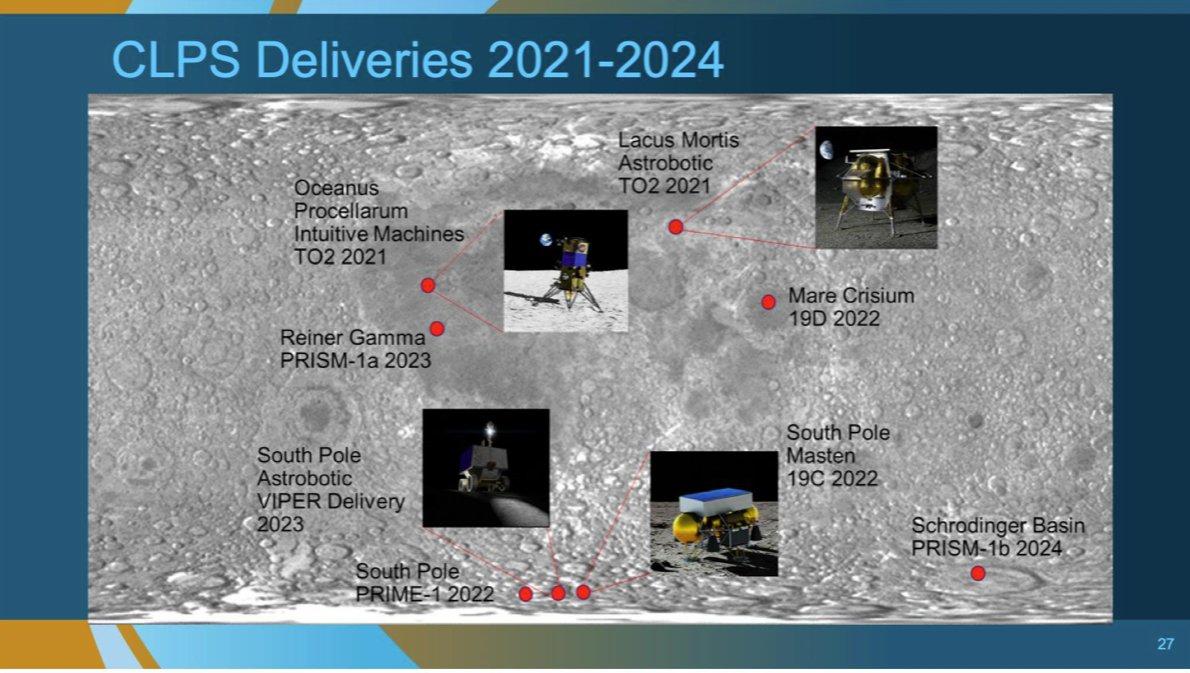 [Artemis] Contrats pour acheminer des CU sur la Lune (CLPS) - Page 3 EfpjBSwX0AI8Dbb?format=jpg&name=medium