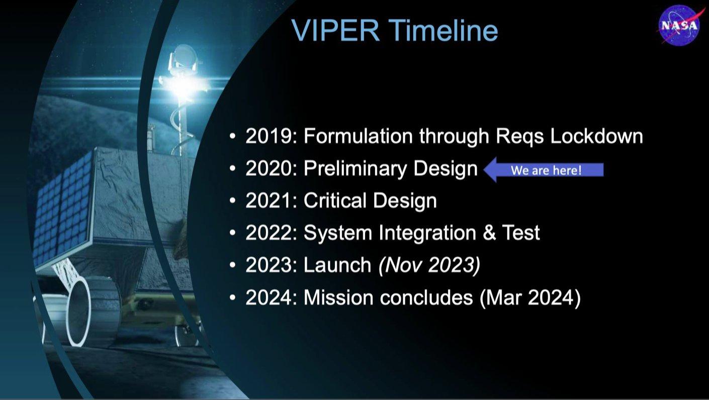 [CLPS] Astrobotic - Griffin (VIPER) - novembre 2023 - Page 2 EfprEtAWAAAXIsa?format=jpg&name=large