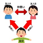 3人グループによくある光景?凄く面倒な三角関係!