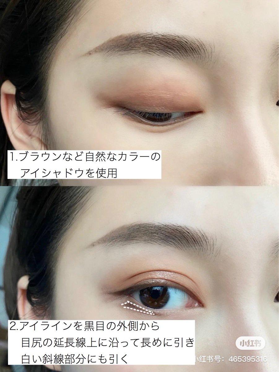 瞼 白い 下