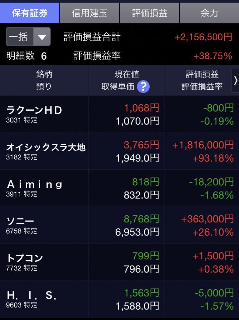オイシックス 株価 掲示板