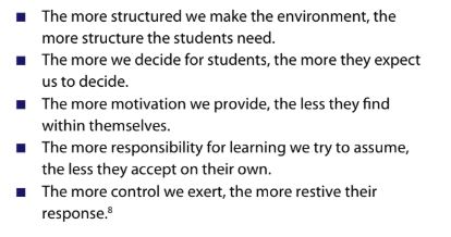 Here are a couple of thoughts about developing student agency.