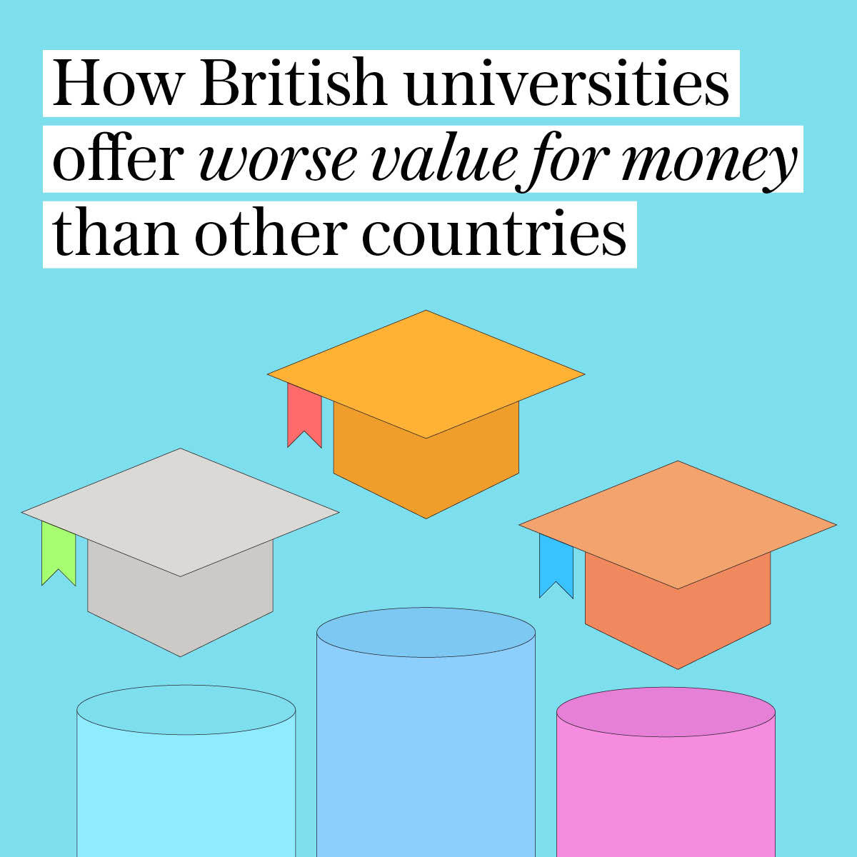 Graduating in Britain does not boost earnings as much as other nations despite students paying the highest amount of fees among western developed countries  *A thread* https://t.co/nXxPaZOmkR