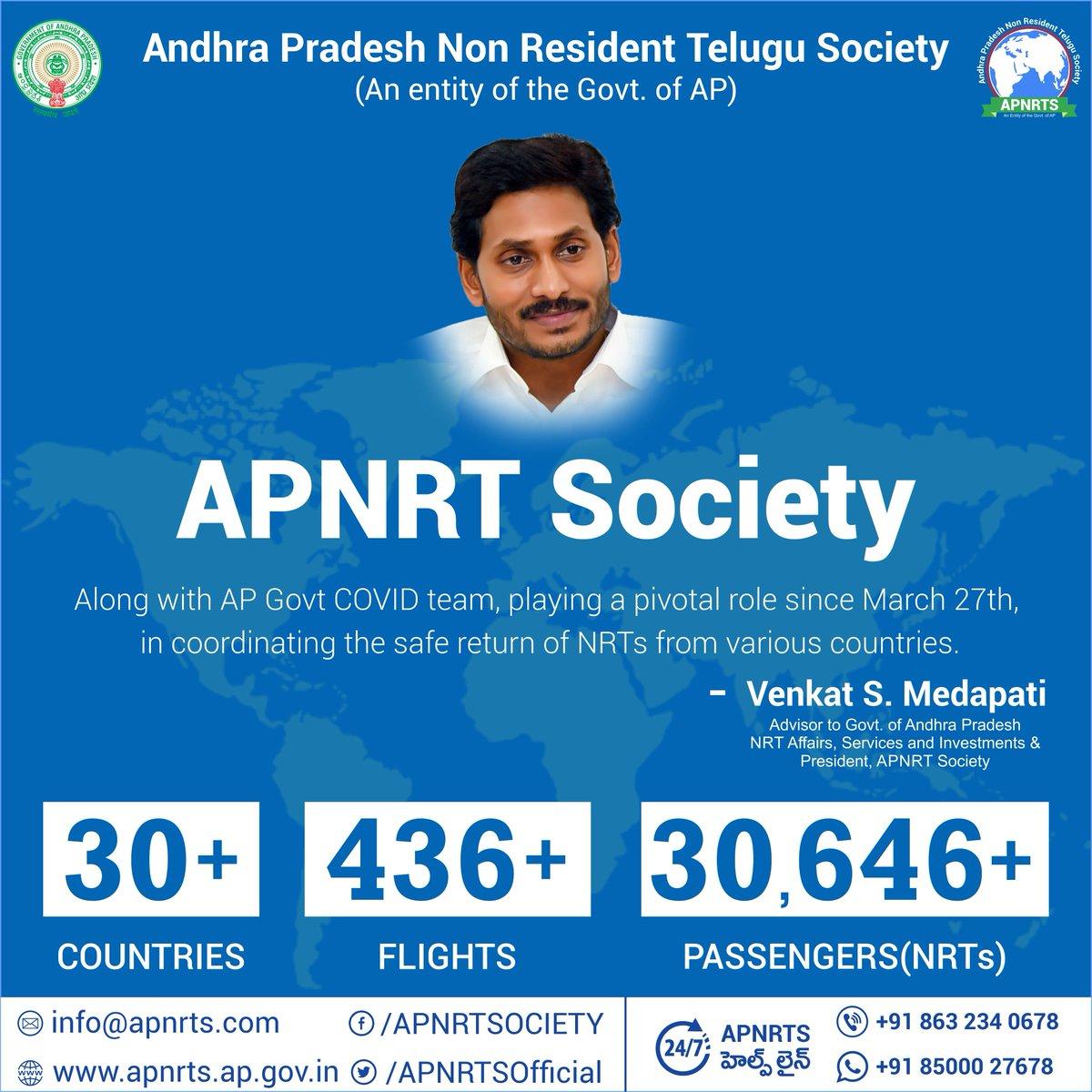 వందే భారత్ మిషన్ మరియు చార్టర్ ఫ్లైట్స్ ద్వారా ఈరోజు వరకు (మంగళవారం) 436 విమానాల ద్వారా దాదాపు 30,646 మంది ప్రవాసాంధ్రులు ఆంధ్రప్రదేశ్ చేరుకున్నారు. #APNRTS #VandeBharathMission #HelpingHand #Covid19 #APGovt #CharteredFlights #Airports #ReturntoAP #APFightsCorona #APCM #YSJagan https://t.co/tL0uHxa6TI
