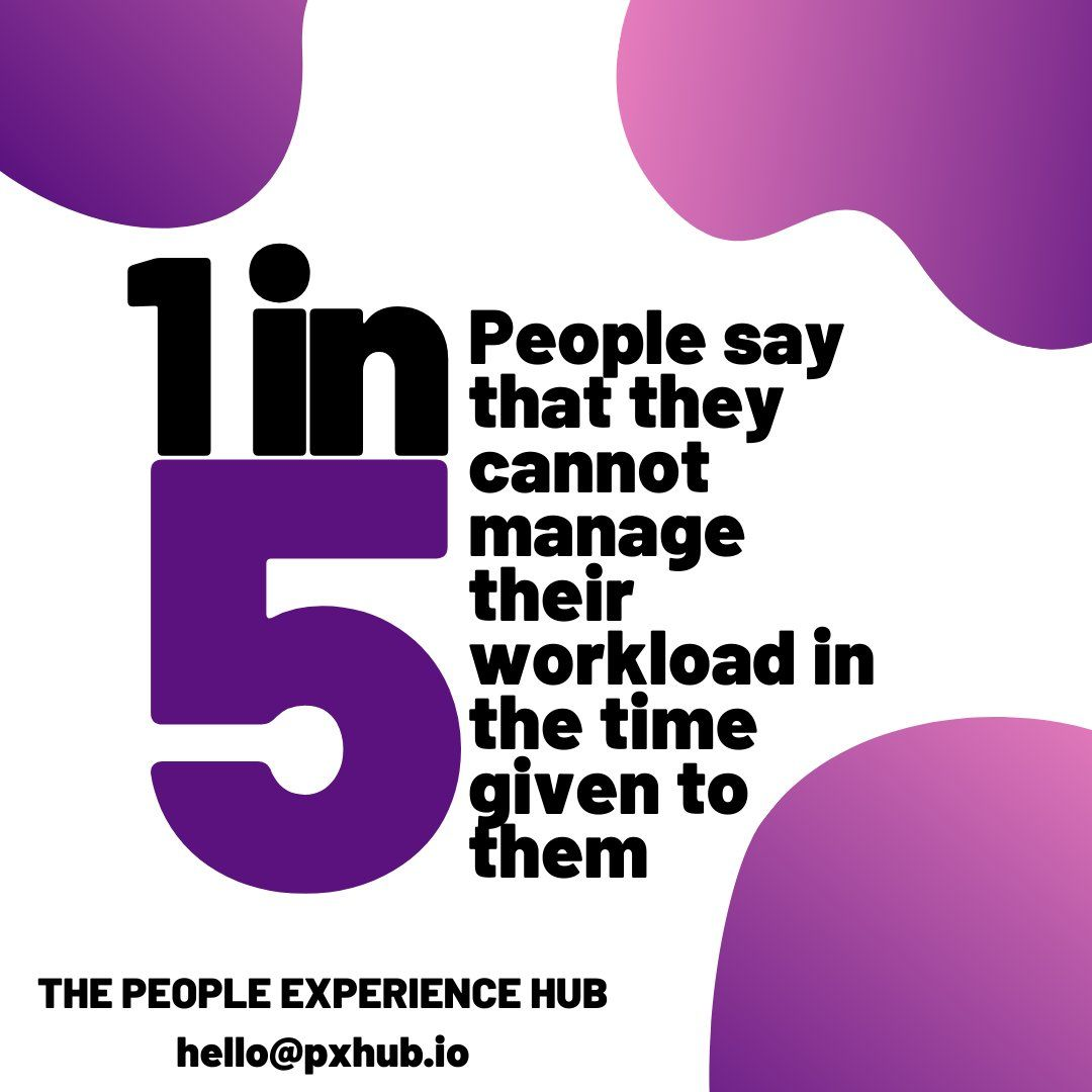 20% of people said that they cannot manage their workload in the time given to them  This can lead to #burnout and other wellbeing issues!  #MentalHealthAwarenessWeek2020 #mentalhealth https://t.co/f84f1qzvDe https://t.co/Ump7pSZvti