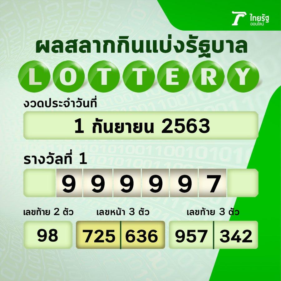Lotto Weltweit