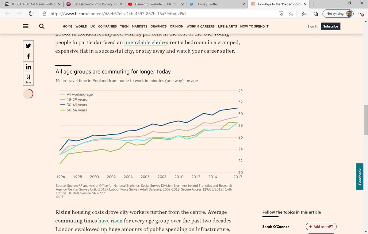 Just to prove the point, the @FT has produced a graph showing average commute times across England creeping up to *half an hour*. That wouldnt even get me to the motorway mate.