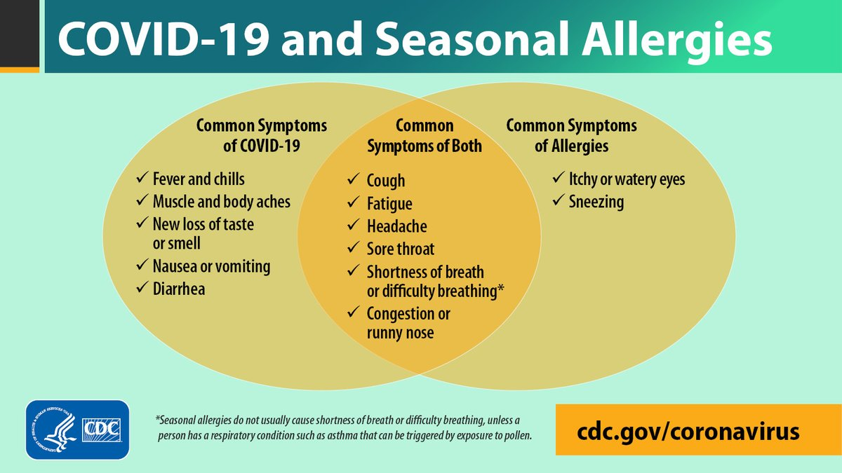 Cdc On Twitter With The Fall Pollen Season Approaching You May Experience Watery Eyes Sneezing Or A Cough Learn The Differences Between Seasonal Allergies And Covid19 Https T Co Fegmdobt0q Https T Co Cmeklfdfcw