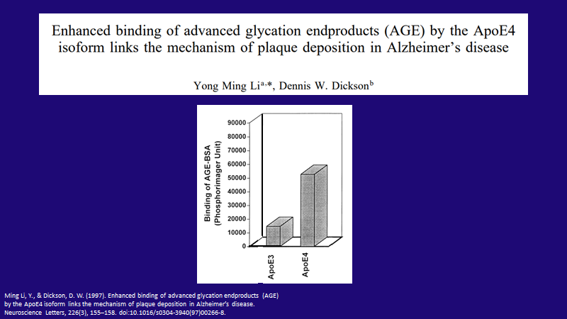 apoe3 and low carb diet