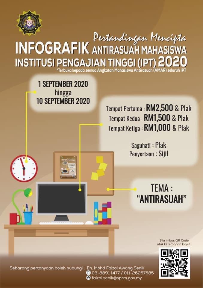 Hanya seminggu sahaja lagi tinggal untuk menyertai Pertandingan Mencipta Infografik Antirasuah Mahasiswa IPT SPRM. Serlahkan kreativiti anda dalam menyampaikan info antirasuah dan menangi hadiah lumayan!