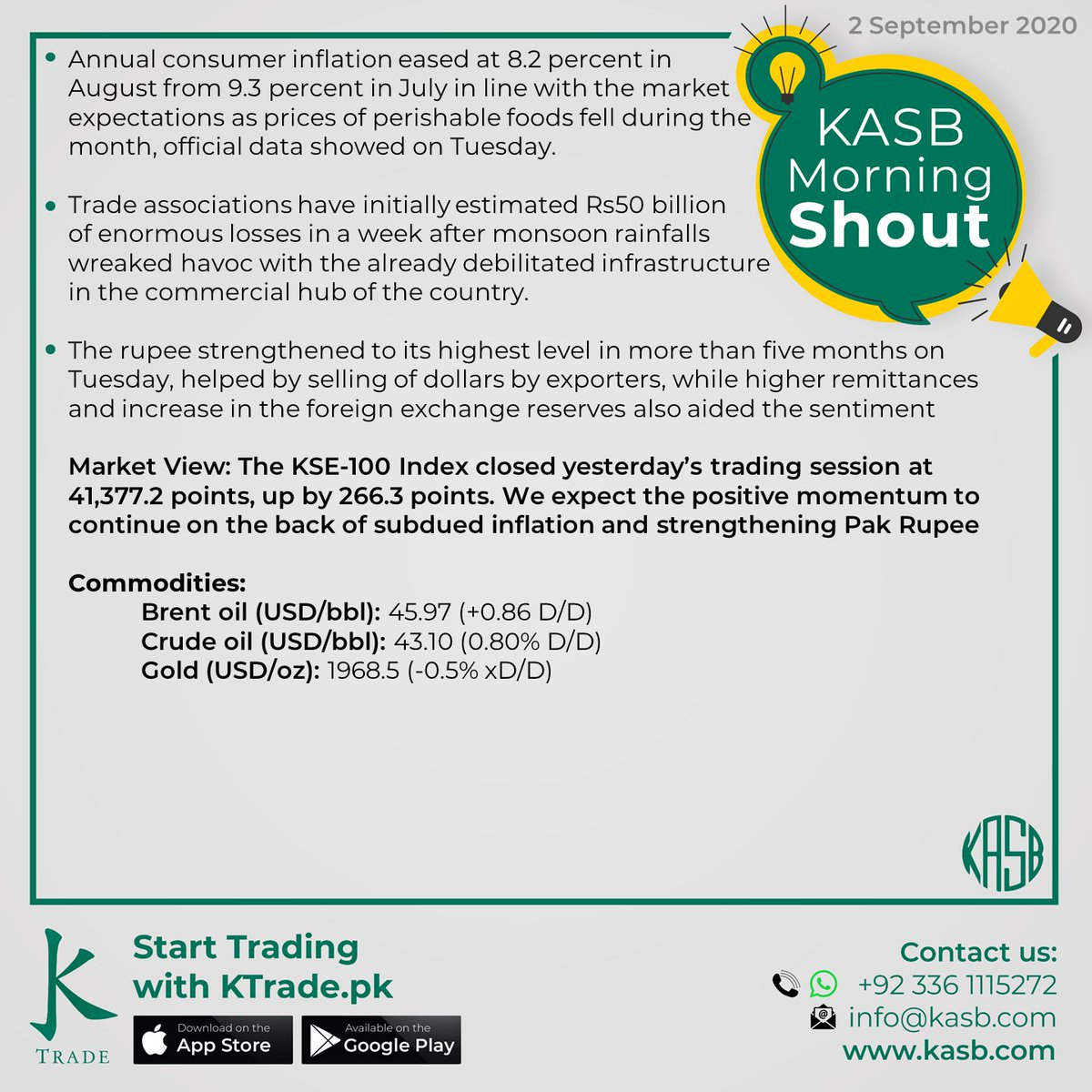KASB Morning Shout: Our views on today's news #kasb #smartinvesting #psx #stockmarket #KTrade #onlinetrading #pakistaneconomy #imrankhan #sbp #inflation #kse100 #brokeragehouse #psxstocks #marketupdate #emergingmarkets #frontiermarkets #news #morning #today #views https://t.co/palbhbtItL