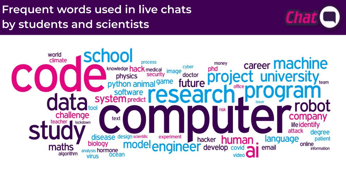 Students in the @bp_plc Coding Zone were interested in all things computers, robots, and AI!   Find out more and read the full report on the #IASStayAtHome Zone at: https://t.co/gIiHW3wb8n https://t.co/HlFHFx3O65