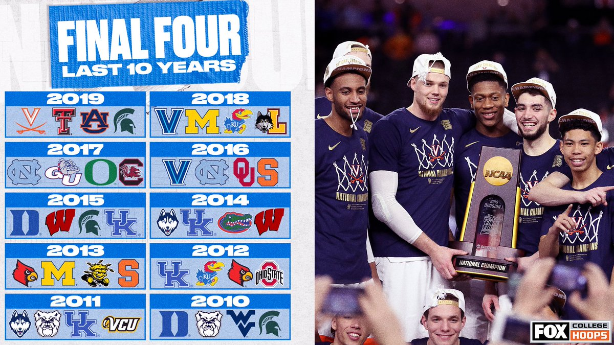 Which Final Four in the last decade was the most fun to watch? 🤔 https://t.co/PyMqEEeeoB