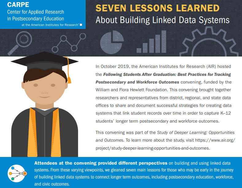 Check out a new visual summary from #AIRCARPE: Seven Lessons Learned About Building Linked Data Systems. Full PDF on our site: https://t.co/Sje43H1nOq #deeperlearning https://t.co/qfZj36bpve