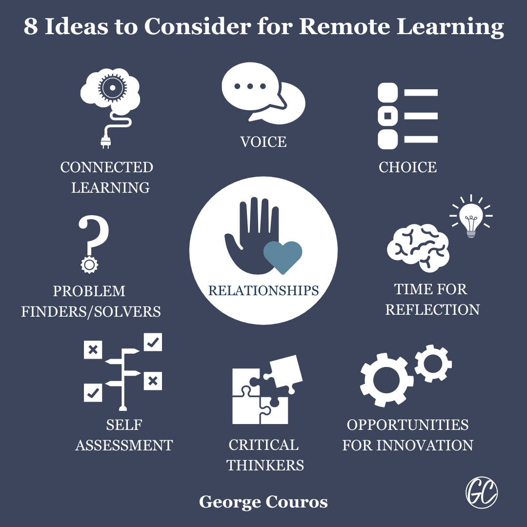 8 Ideas to Consider for Remote Learning (Part 2) buff.ly/3jJkgmX
