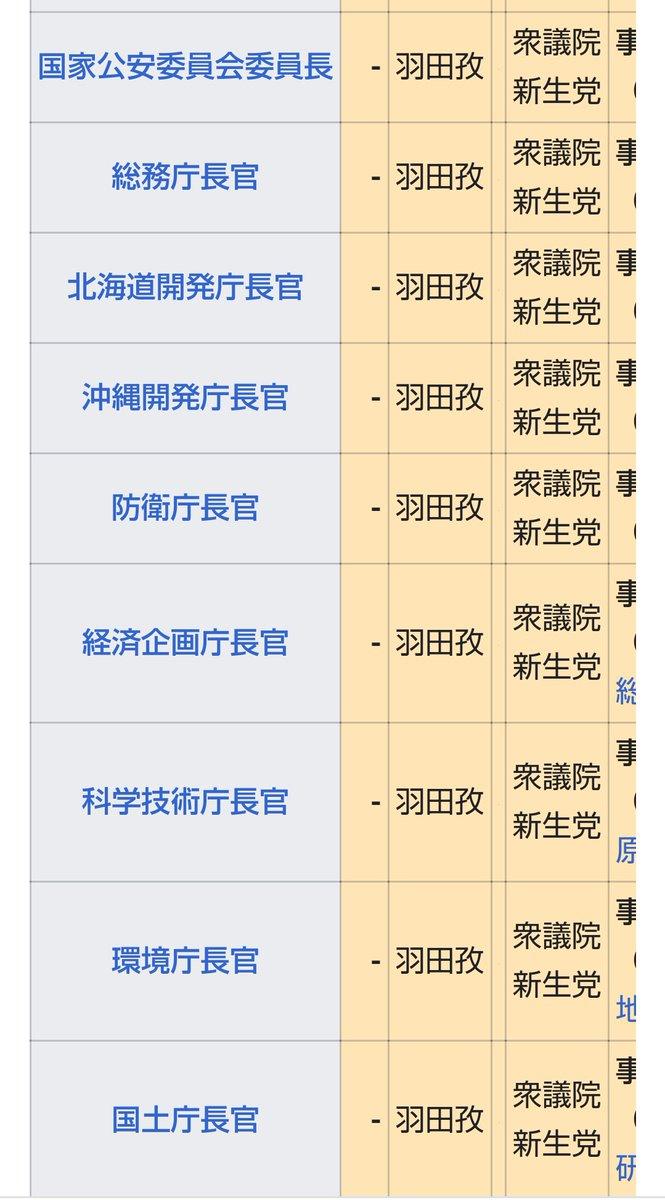 """綿アメ【低浮上実施中】 on Twitter: """"歴代3位(在任日数64日)の短さ ..."""