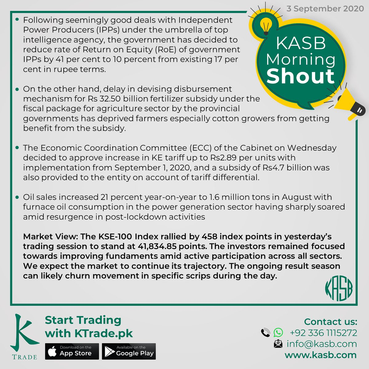 KASB Morning Shout: Our views on today's news #kasb #smartinvesting #psx #stockmarket #KTrade #onlinetrading #pakistaneconomy #imrankhan #sbp #inflation #kse100 #brokeragehouse #psxstocks #marketupdate #emergingmarkets #frontiermarkets #news #morning #today #views https://t.co/eJLGGdHbEg