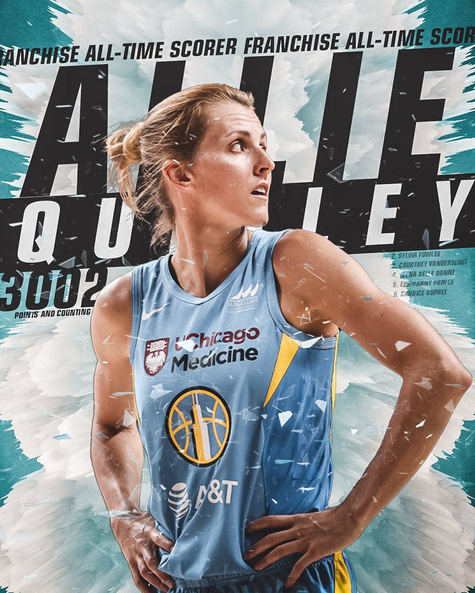 On top. 👌  @alliequigley is now the #Skytown Franchise All-Time Scorer https://t.co/BumfKC3Svo