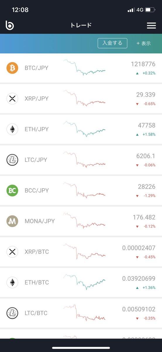 仮想通貨😃上か下か🤔ビットコインが上がる⤴️ような気がする💰
