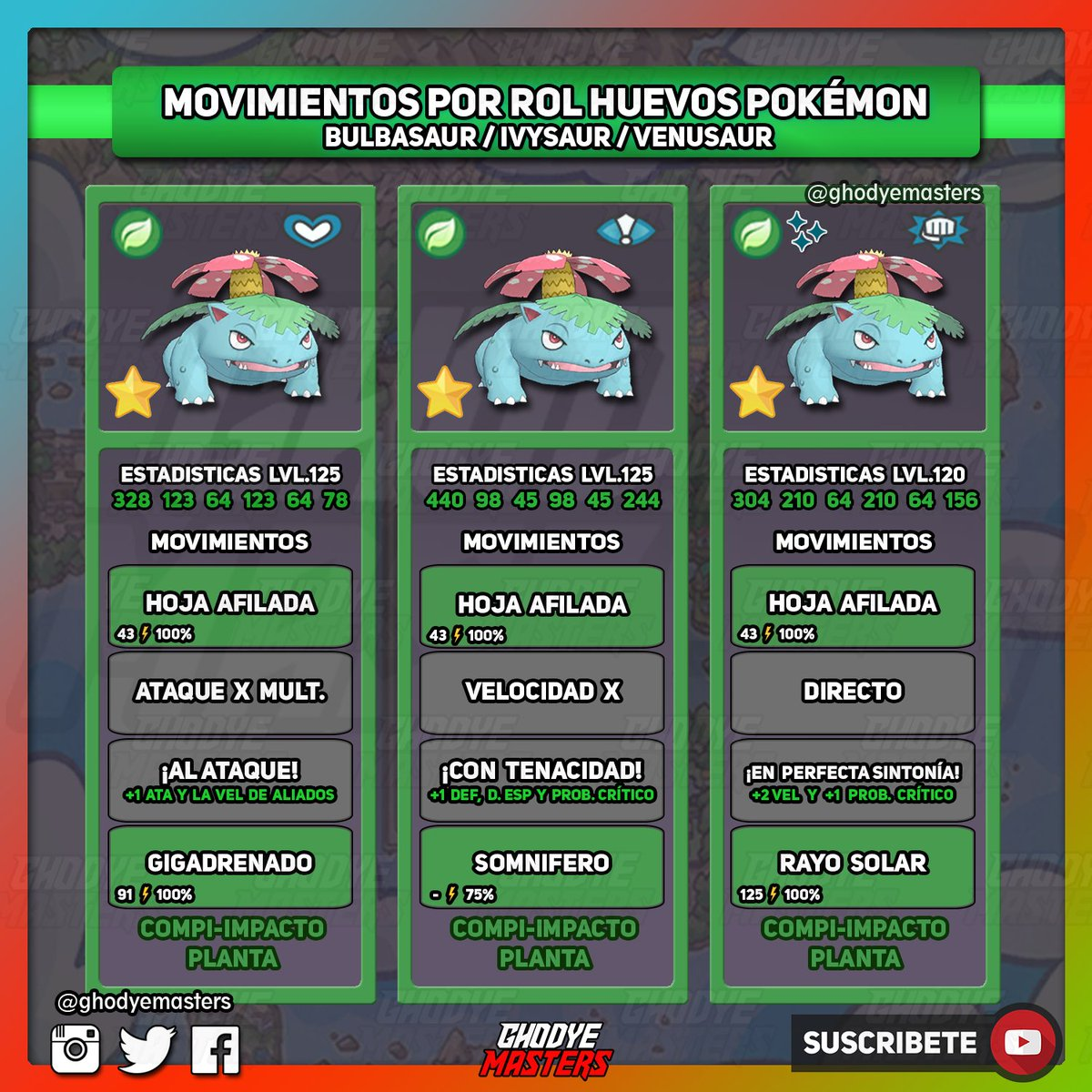 Venusaur Pokémon Masters EX