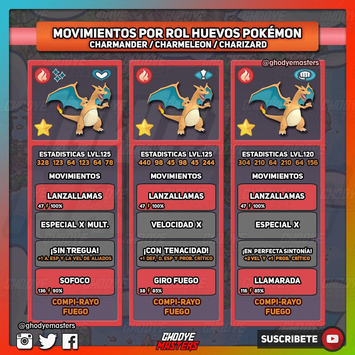 Charizard Pokémon Masters EX