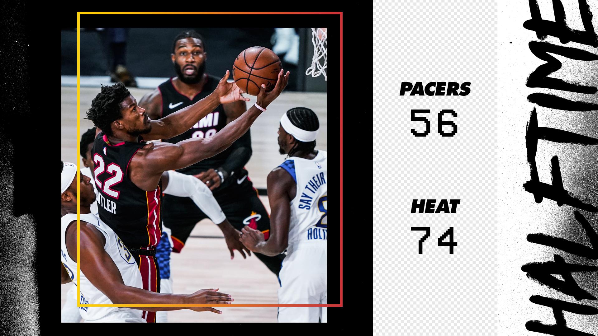 熱火3-0溜馬 | Brogdon空砍34+7+14,Butler 27+8,熱火4人20+擊敗溜馬獲賽點!(影)-黑特籃球-NBA新聞影音圖片分享社區