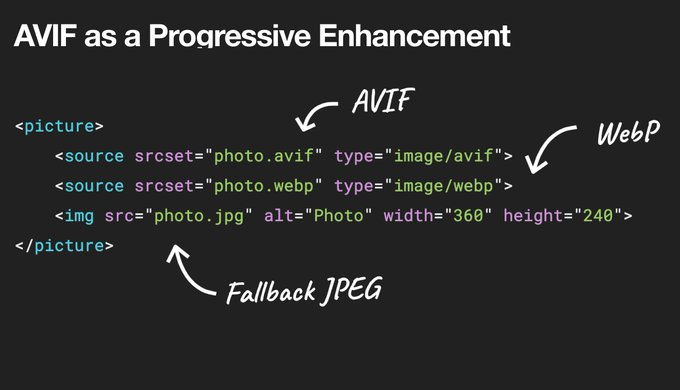 "Even though AVIF isn't support everywhere yet, we can still use the format in native HTML with the <picture> element. The <picture> element allows for progressive support as we can list the image sources in the order in which we want loaded, and the browser will load the first that it supports. If browser doesn't support <picture> at all, it will fallback to using the default <img>."" /></p> <p>Cuando hablamos de imágenes en la web tenemos que apostar siempre por las que pesan menos, por las más ligeras, para que no tarden mucho en cargarse en los dispositivos de quienes están leyendo las páginas.</p> <p><span id="