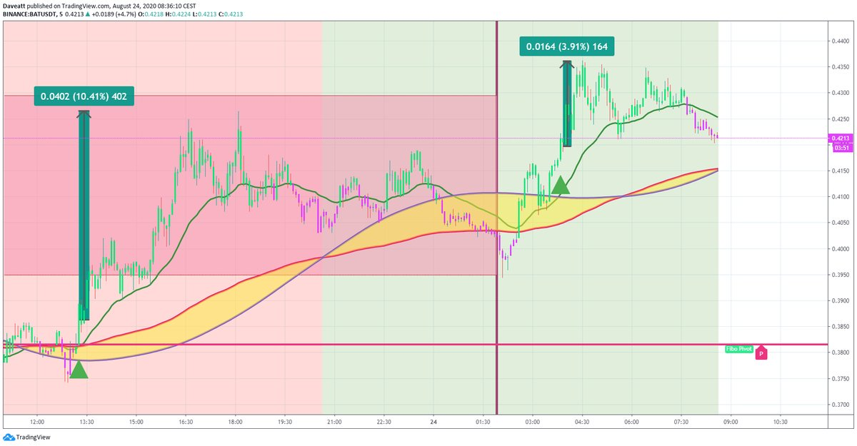 TradingView trade THETA BAT LRC
